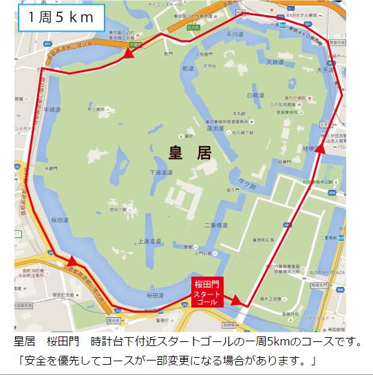 皇居Summerマラソン2016コース