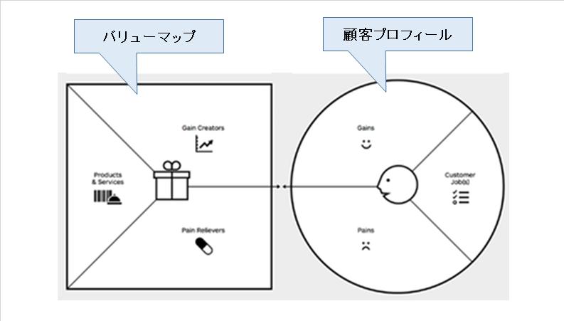 BPC_構成